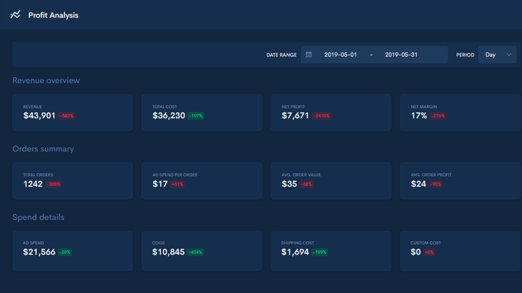 trueprofit profit tracking app