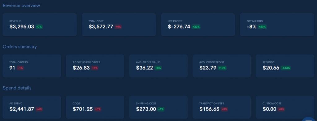 trueprofit's dashboard