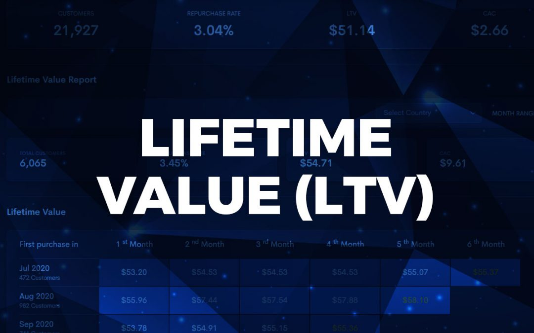 Lifetime Value – truly know your customers' worth.